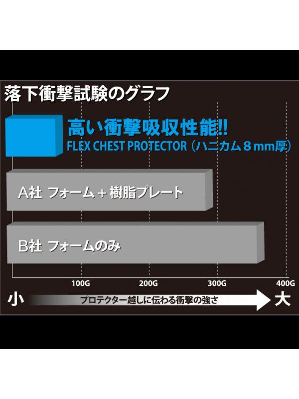 NXV011 | フレックス チェストプロテクター