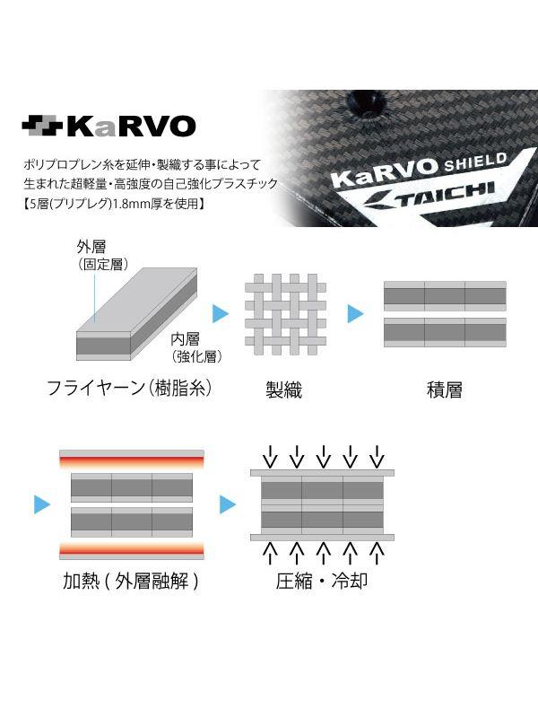 TRV069 | CROSSLAY チェストプロテクター(ボタンタイプ)